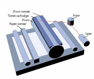 imprimante a laser