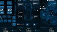 Linux deverá atender indústria automotiva
