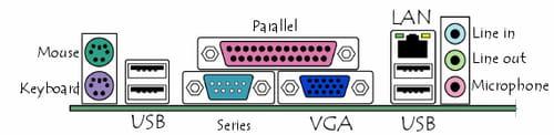 Conectores no painel traseiro
