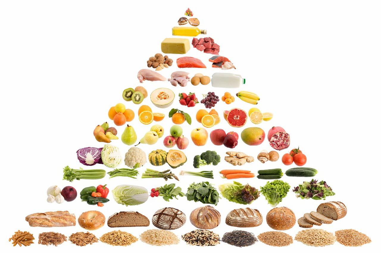cardapio para uma dieta saudavel e equilibrada