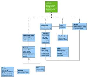 Baixar a ltima verso do yed graph editor grtis em portugus no ccm diagramas uml as possibilidades so inmeras e cada projeto pode ser salvo como pdf flash svg html bmp ou eps fcil de dominar graas sua ccuart Image collections